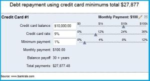 Credit-Card-Interest